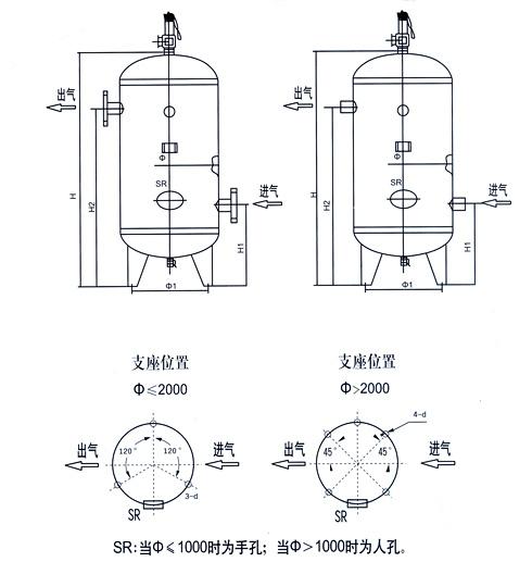 不锈钢储气罐平面结构图