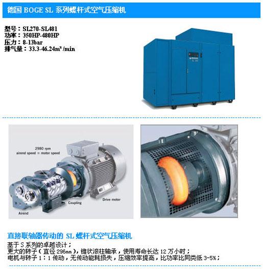 SL系列螺杆式空气压缩机